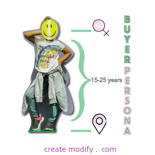 Buyer Persona visual graphic showing a female, 15-25 years, in a specific location as an example of a buyer persona